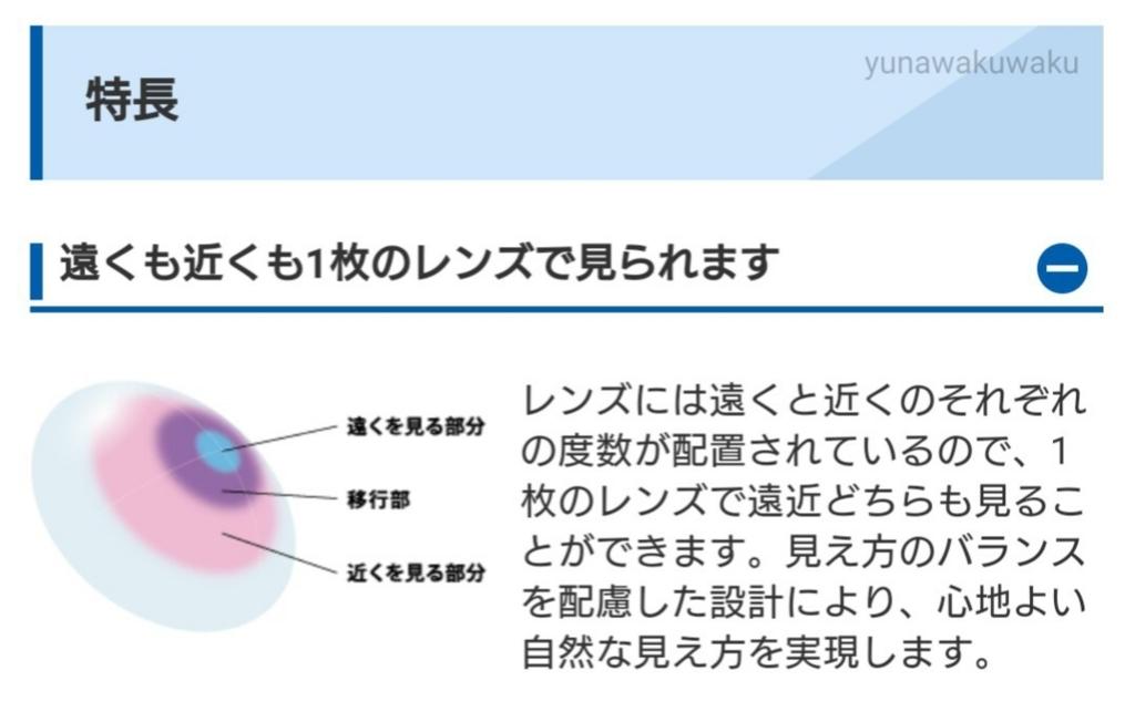 f:id:yunawakuwaku:20170607225336j:plain