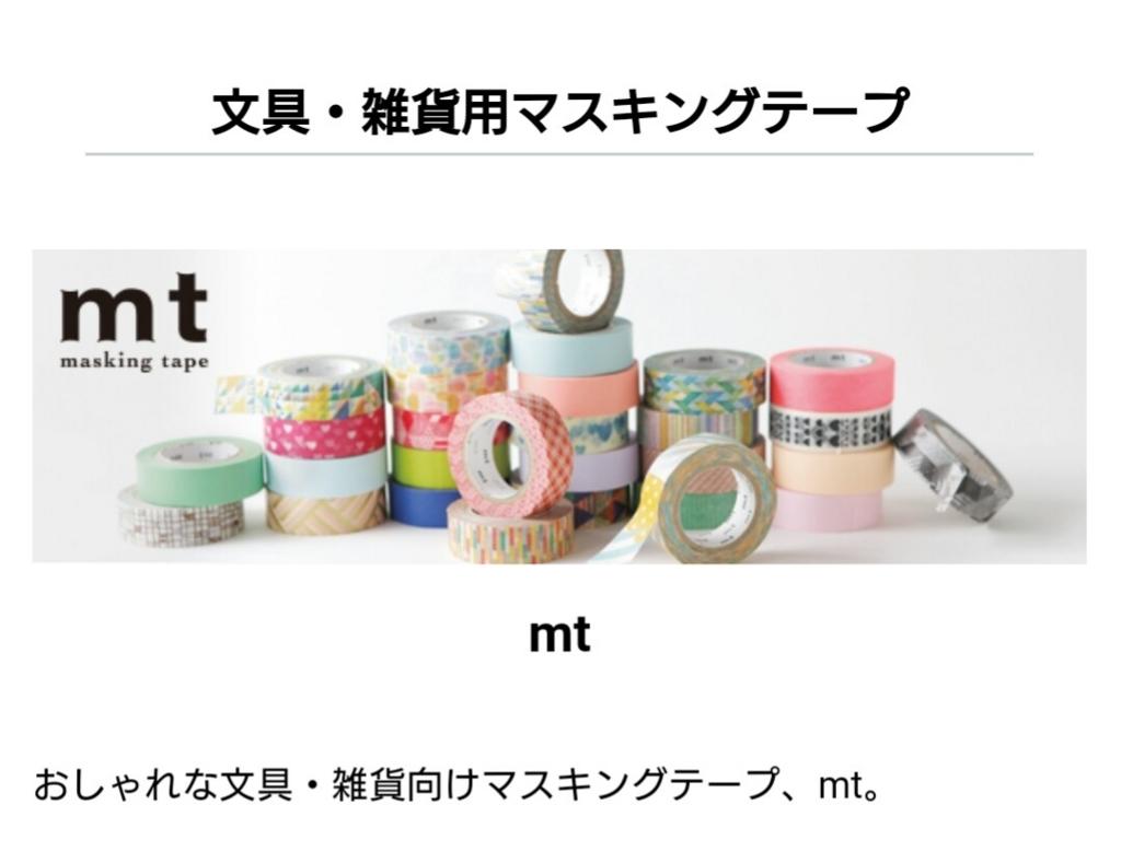 f:id:yunawakuwaku:20171015233033j:plain