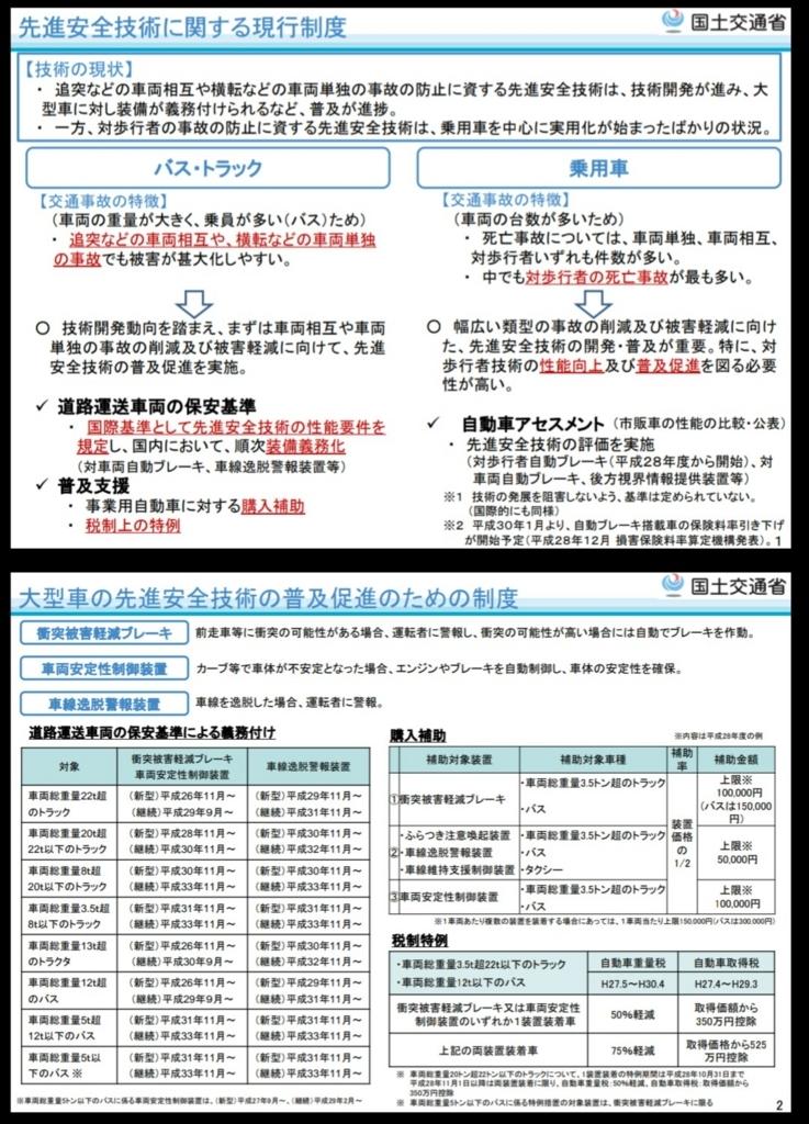 f:id:yunawakuwaku:20180320222014j:plain