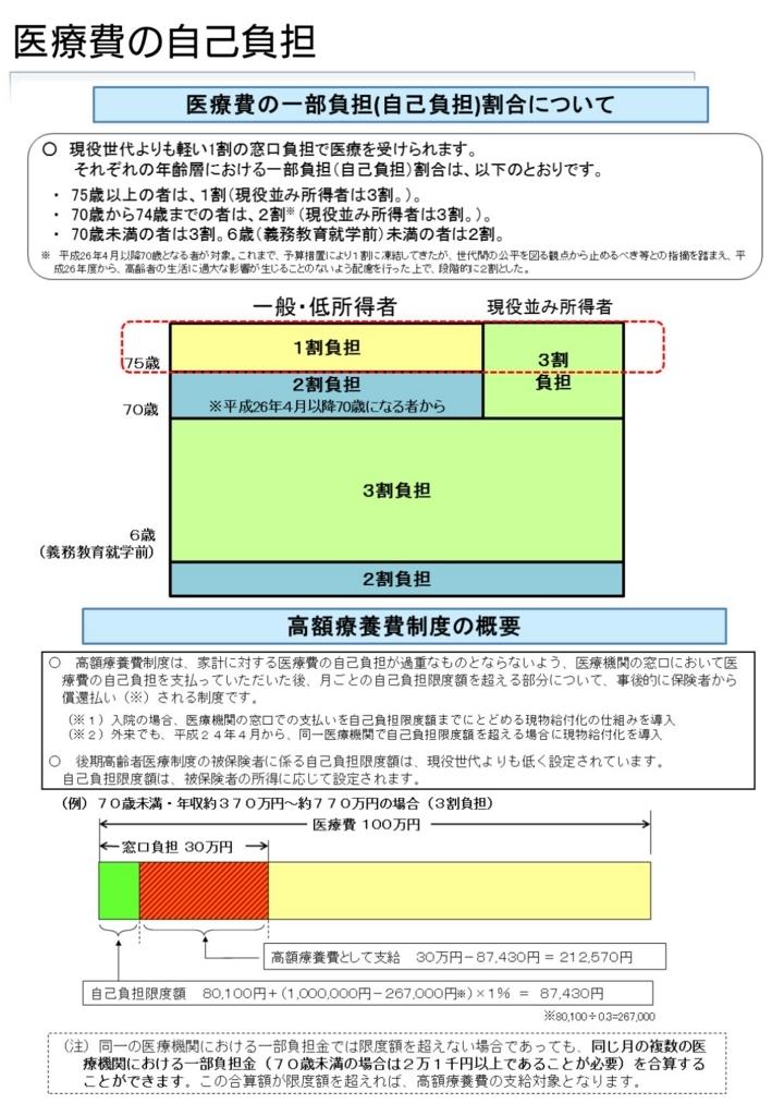 f:id:yunawakuwaku:20180516232554j:plain