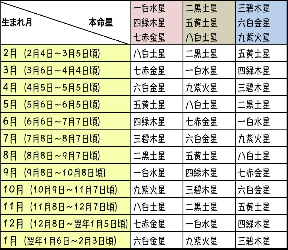 f:id:yunayunatan:20181120100822p:plain