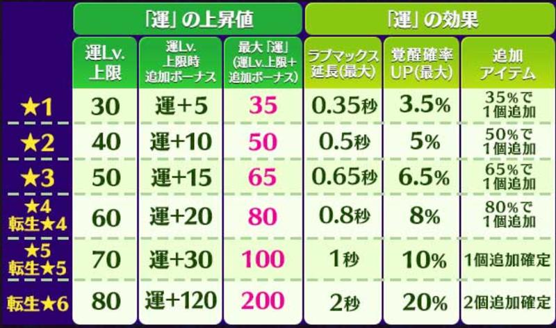 f:id:yunfao:20171214000700p:plain