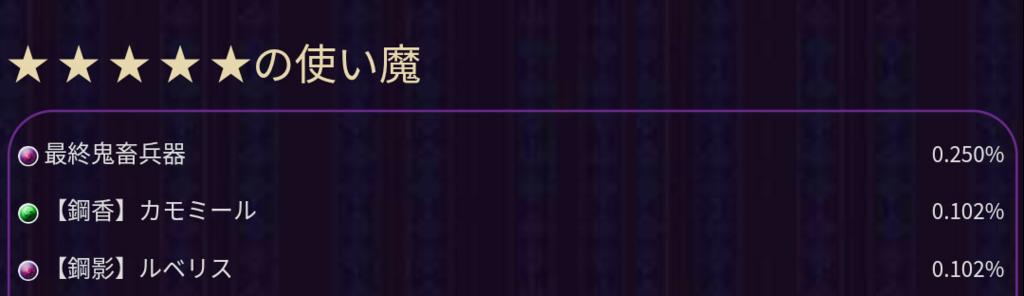 f:id:yunfao:20180503235046j:plain