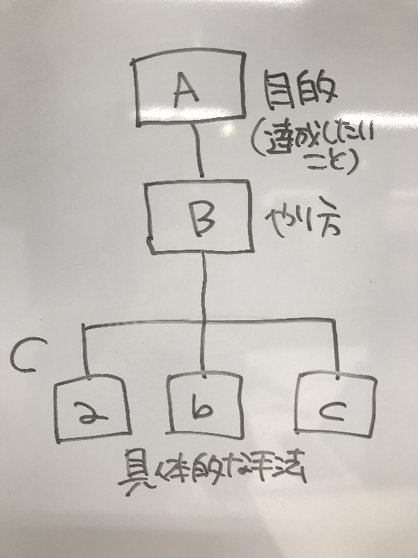 f:id:yunico_jp:20180219135240p:plain