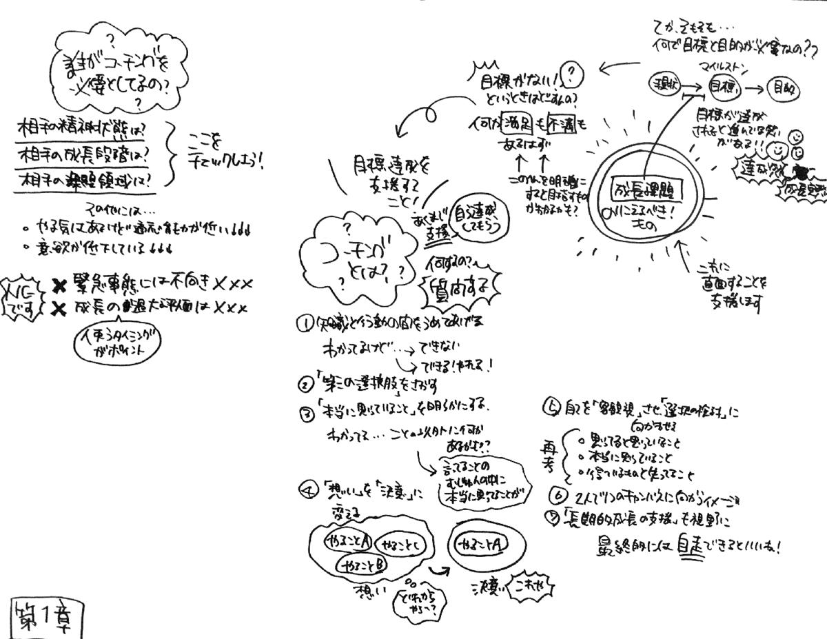 f:id:yunico_jp:20190728123117p:plain