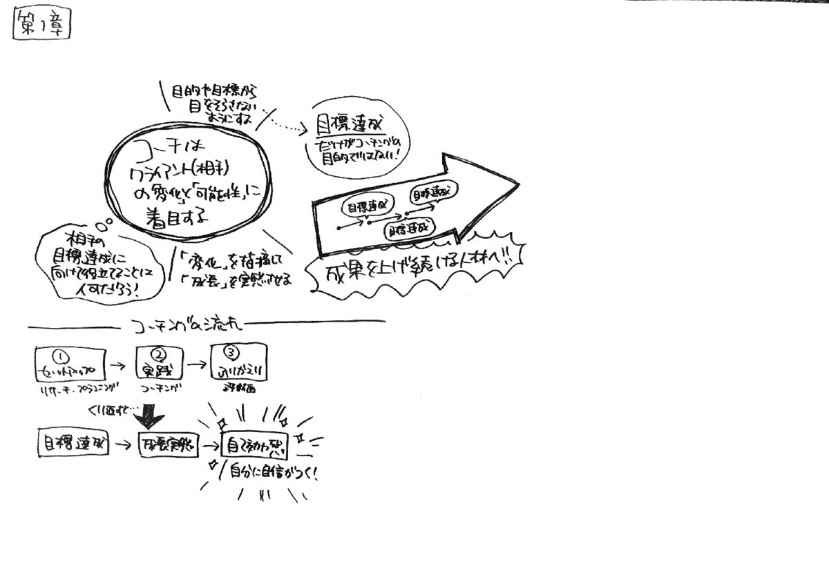 f:id:yunico_jp:20190728123131p:plain
