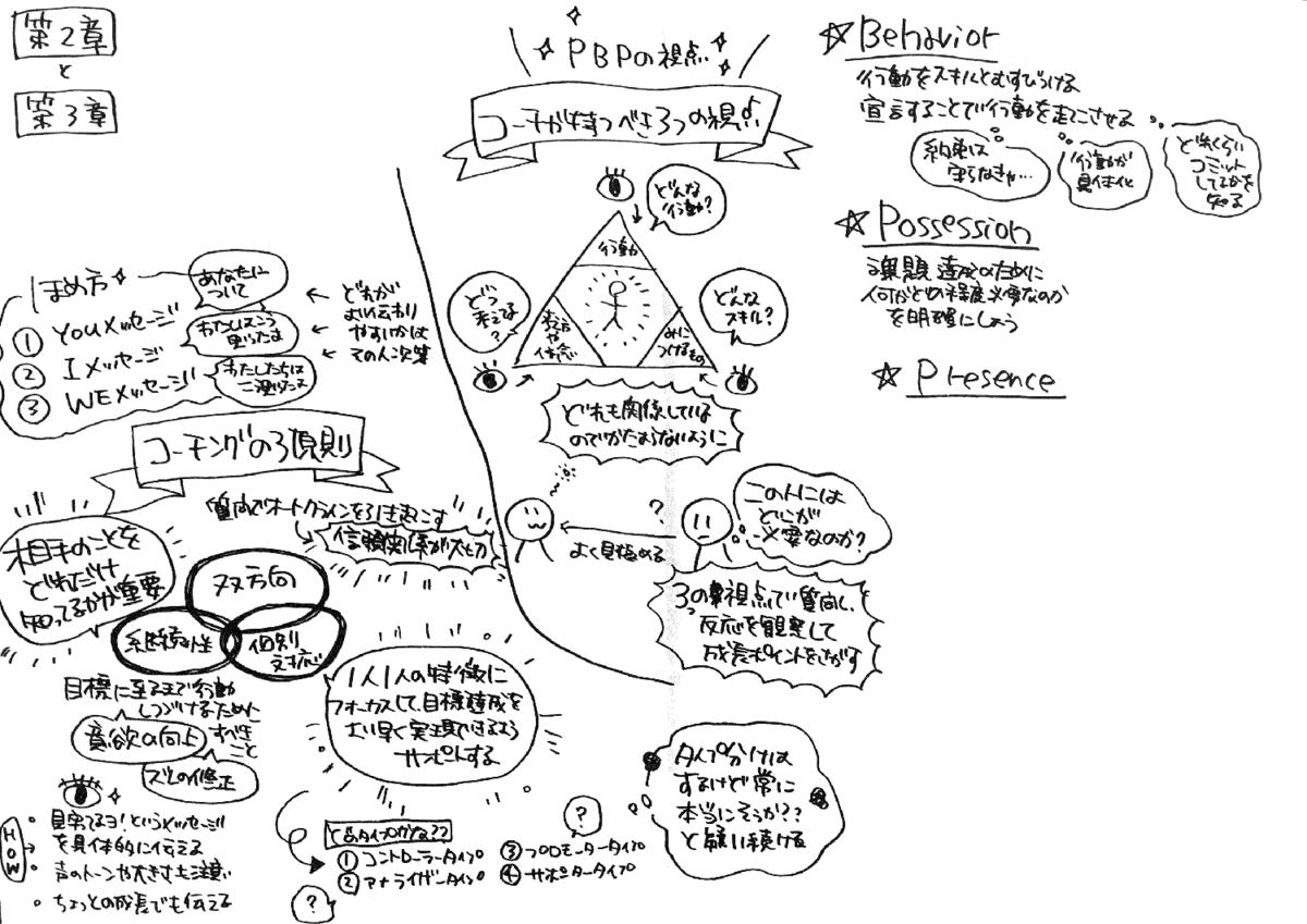 f:id:yunico_jp:20190728123141p:plain