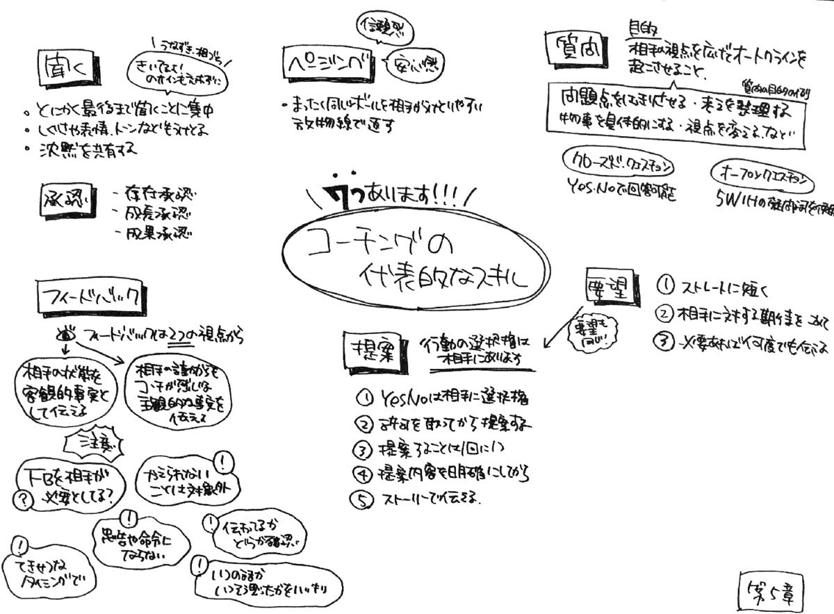 f:id:yunico_jp:20190728123207p:plain