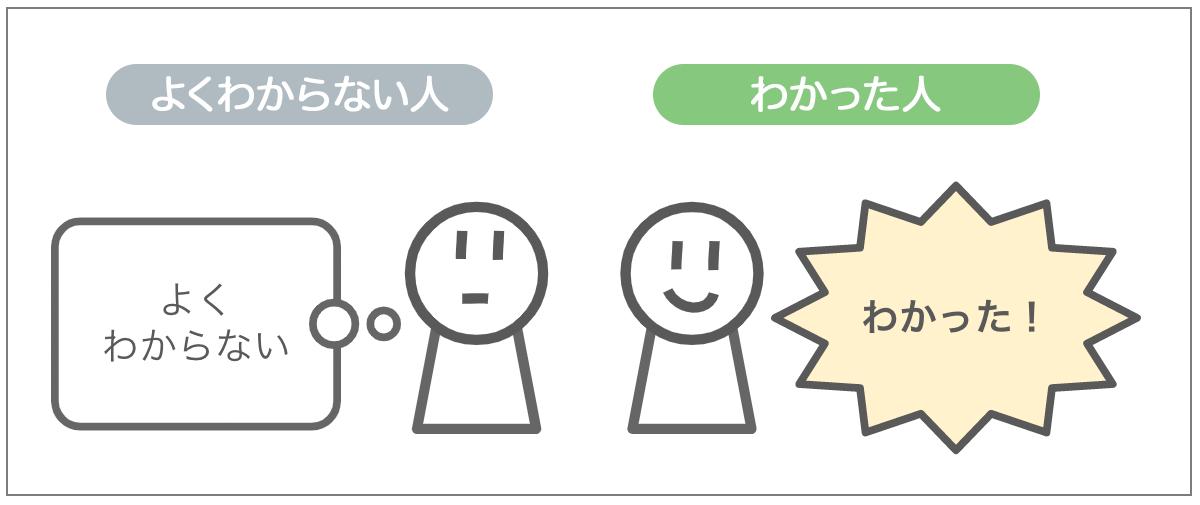 f:id:yunico_jp:20200403185453p:plain