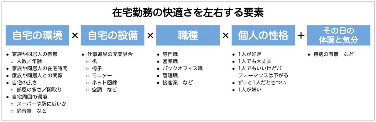 f:id:yunico_jp:20200618161441j:plain