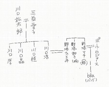f:id:yunioshi:20070814011725j:image