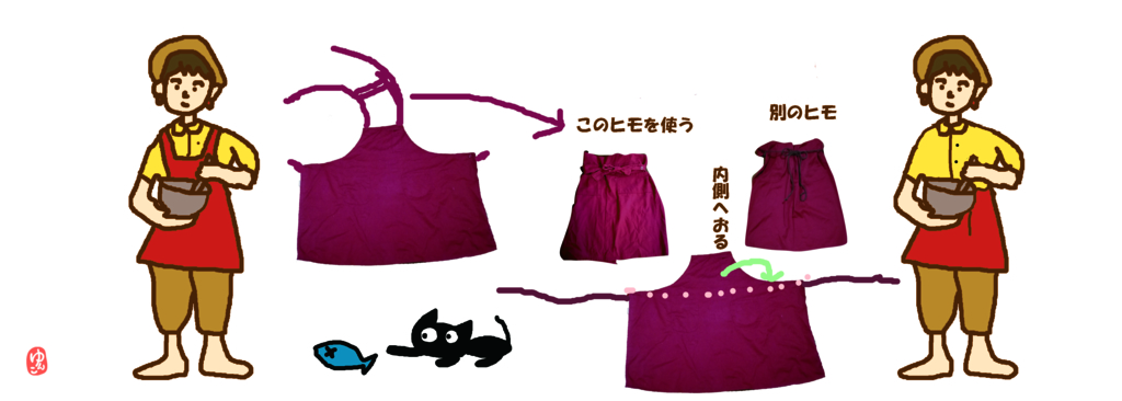 f:id:yunko39:20180528214356j:plain