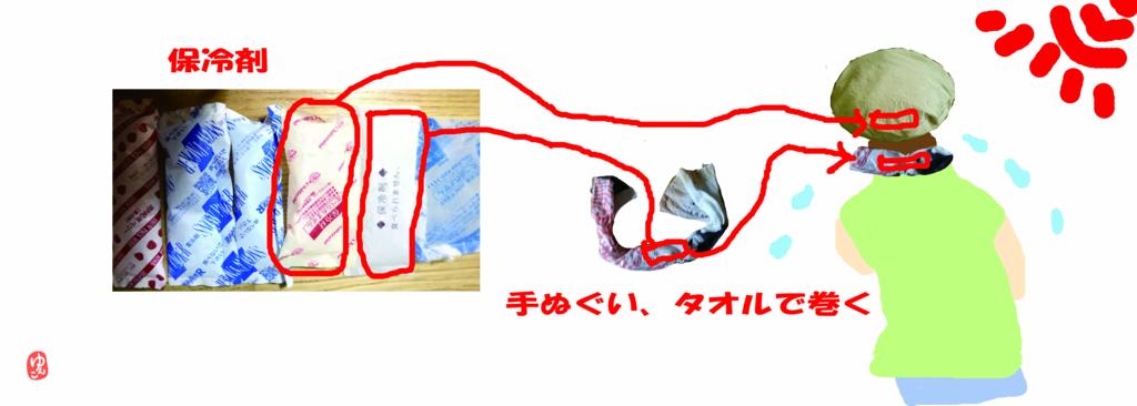 f:id:yunko39:20180725220113j:plain