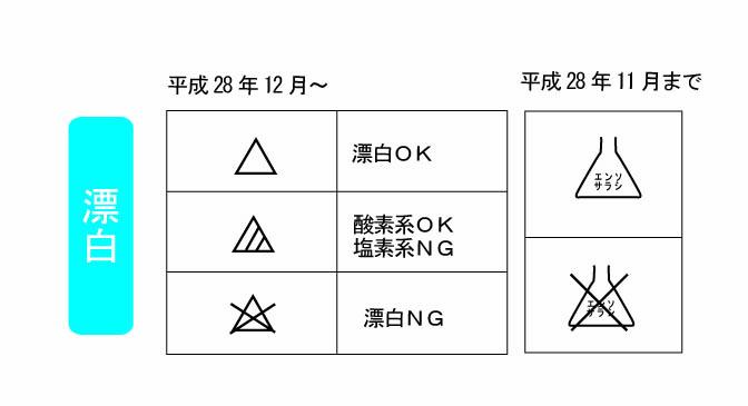 f:id:yunko39:20180813103705j:plain