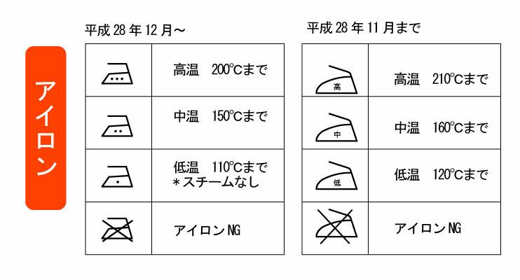 f:id:yunko39:20180813103745j:plain