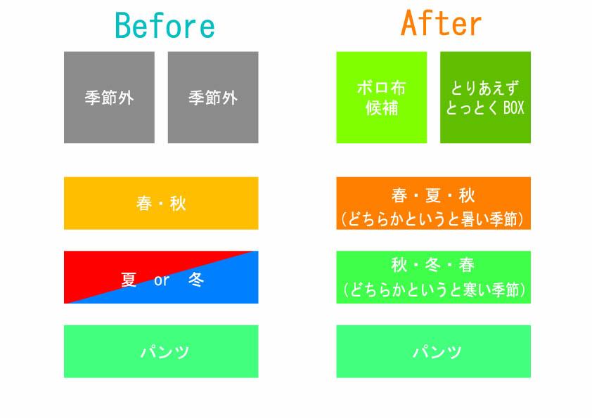 f:id:yunko39:20180905222005j:plain