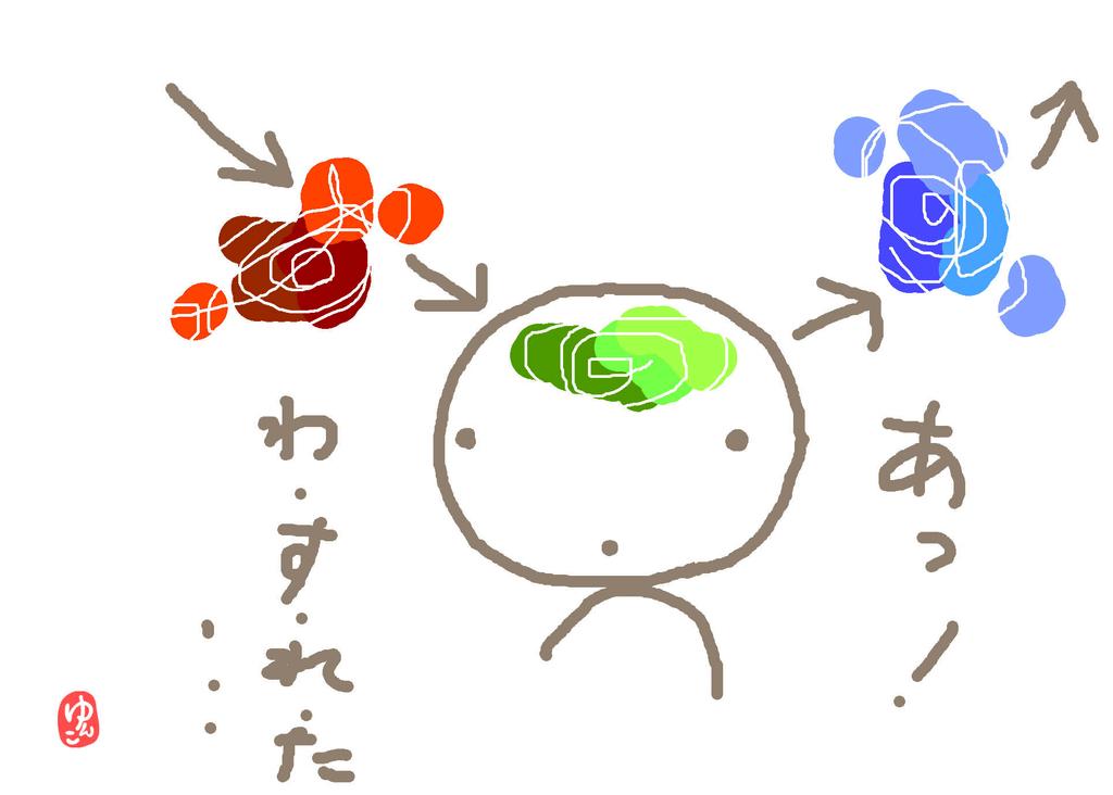 f:id:yunko39:20180919213844j:plain