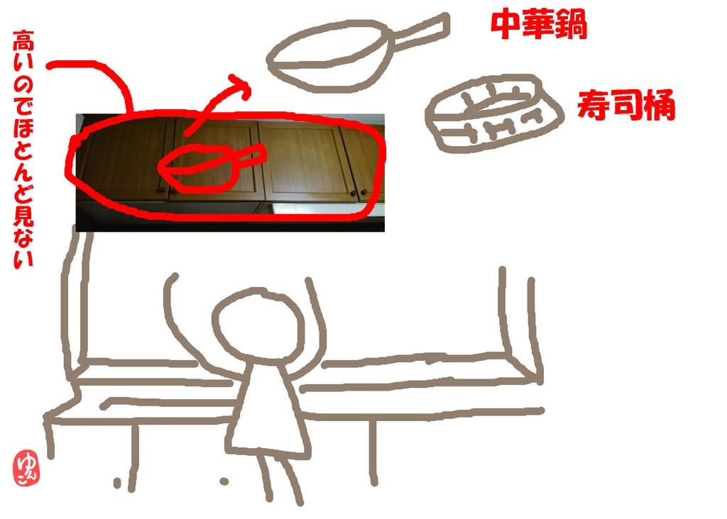 f:id:yunko39:20180919215550j:plain