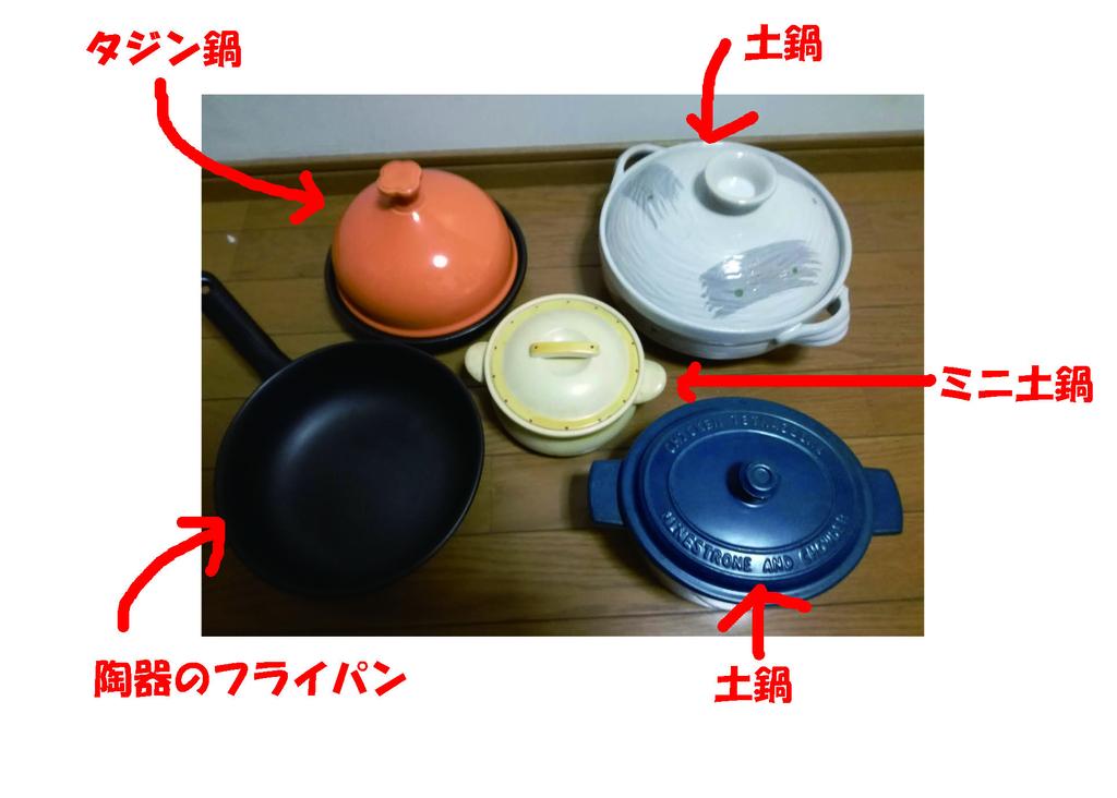 f:id:yunko39:20181009220120j:plain