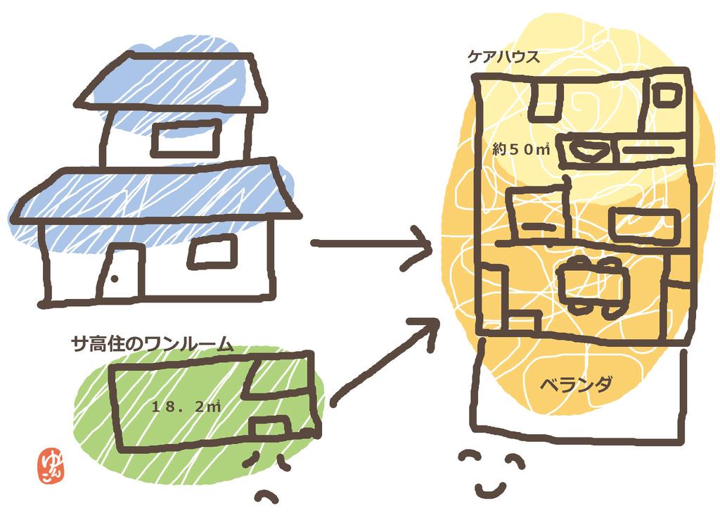 f:id:yunko39:20190223235935j:plain