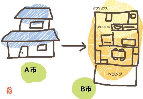 f:id:yunko39:20190313221701j:plain