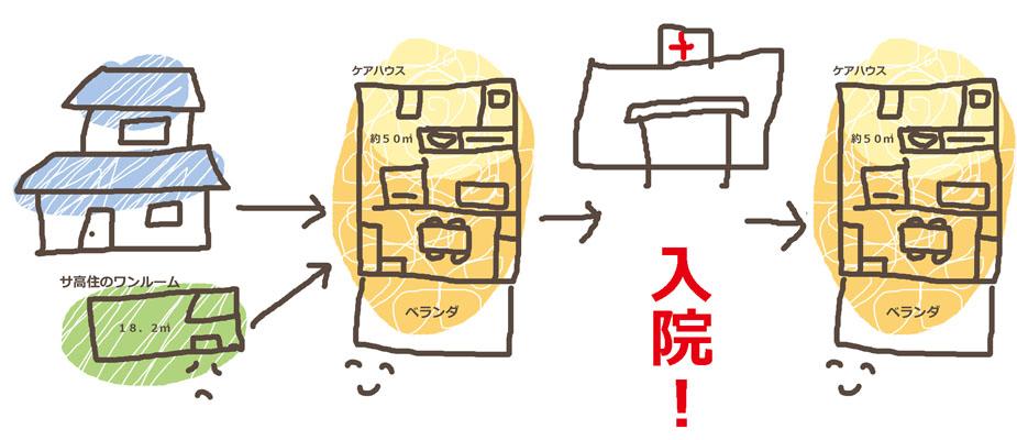 f:id:yunko39:20190423210717j:plain