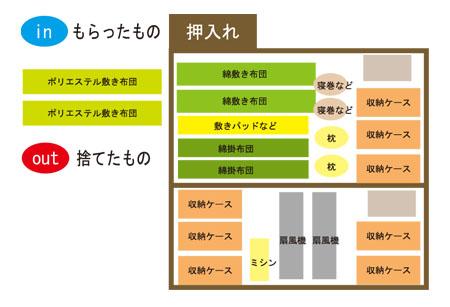 f:id:yunko39:20190502213802j:plain