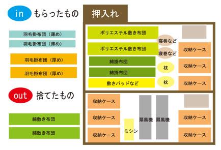 f:id:yunko39:20190502214024j:plain