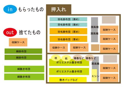 f:id:yunko39:20190502214538j:plain
