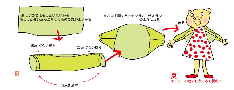 f:id:yunko39:20190520214303j:plain