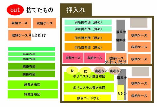 f:id:yunko39:20190531224526j:plain
