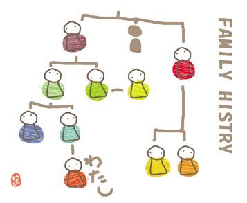 f:id:yunko39:20190825225210j:plain