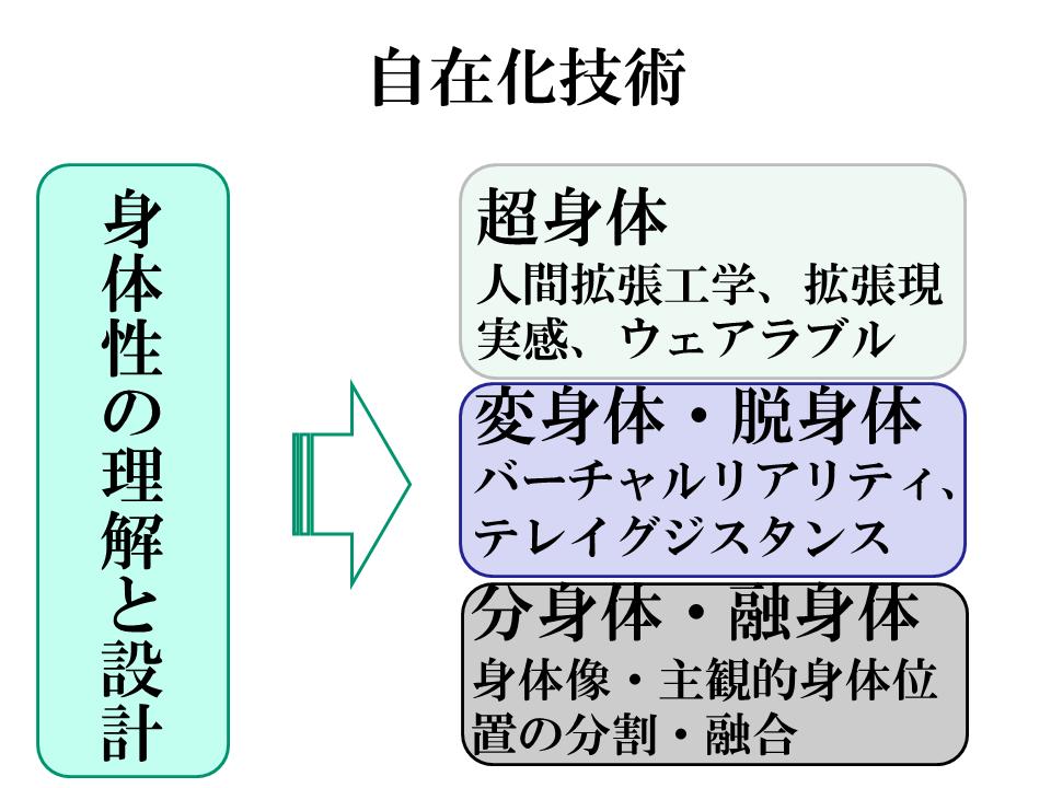f:id:yunoLv3:20180611213024p:plain