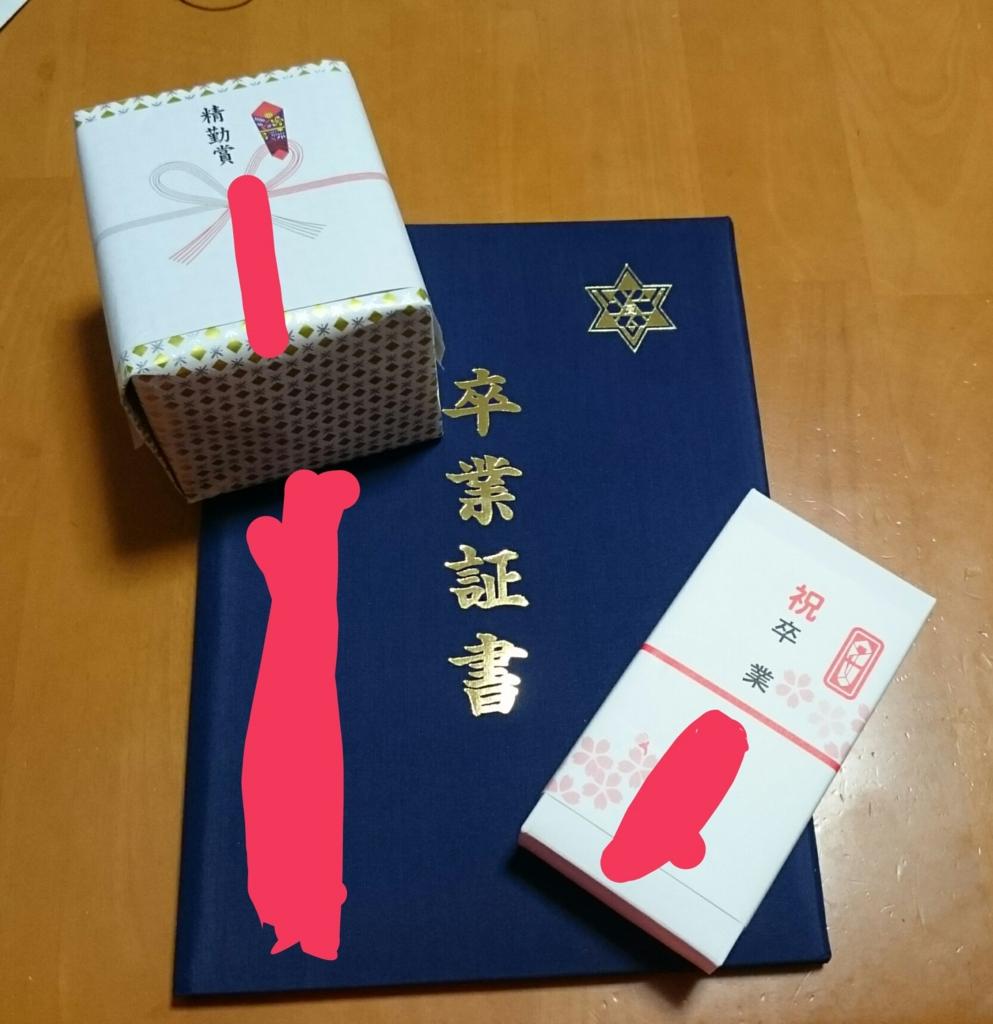 f:id:yunoayumi129:20170301193556j:plain