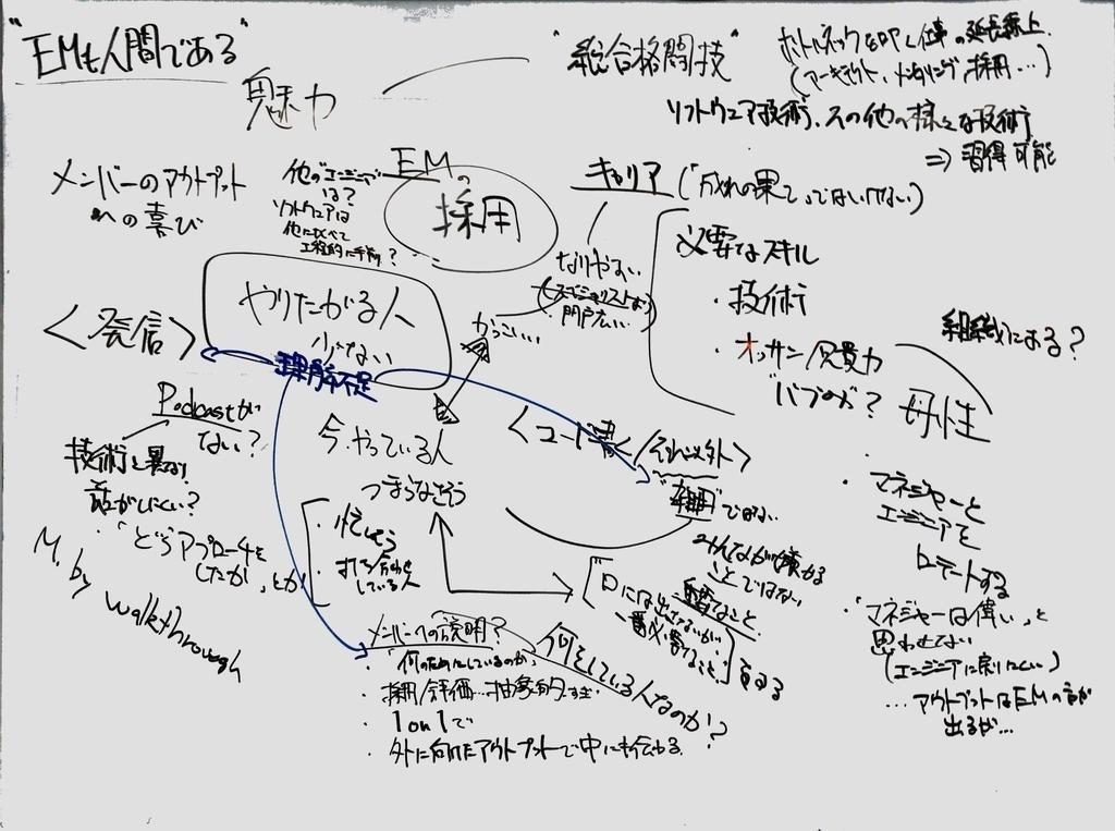 f:id:yunon_phys:20181002235307j:plain