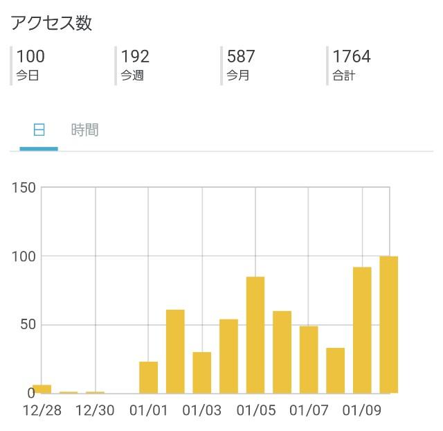 f:id:yunoshia:20170113205657j:image