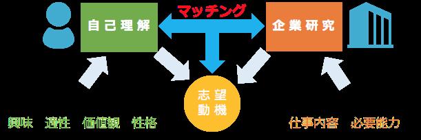 f:id:yunosuke1107:20161203003846p:plain