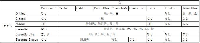 f:id:yunyun-fighter:20190425150414j:plain