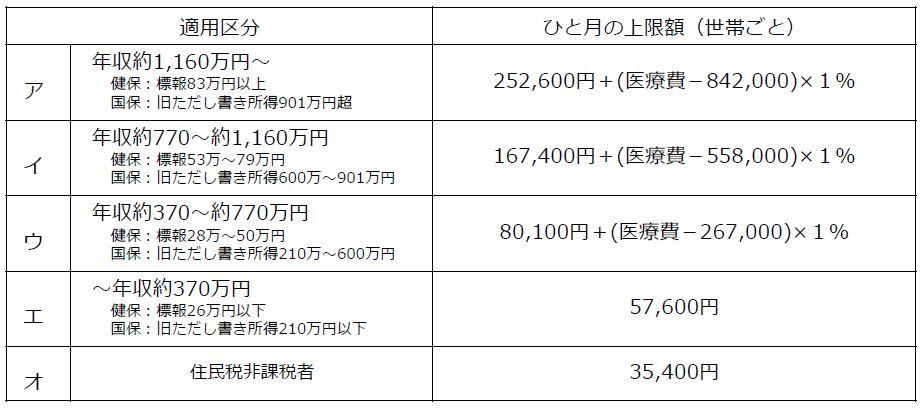 f:id:yunyun-fighter:20190622065822j:plain