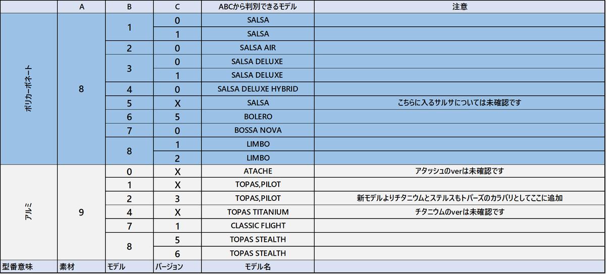 f:id:yunyun-fighter:20200113062349p:plain