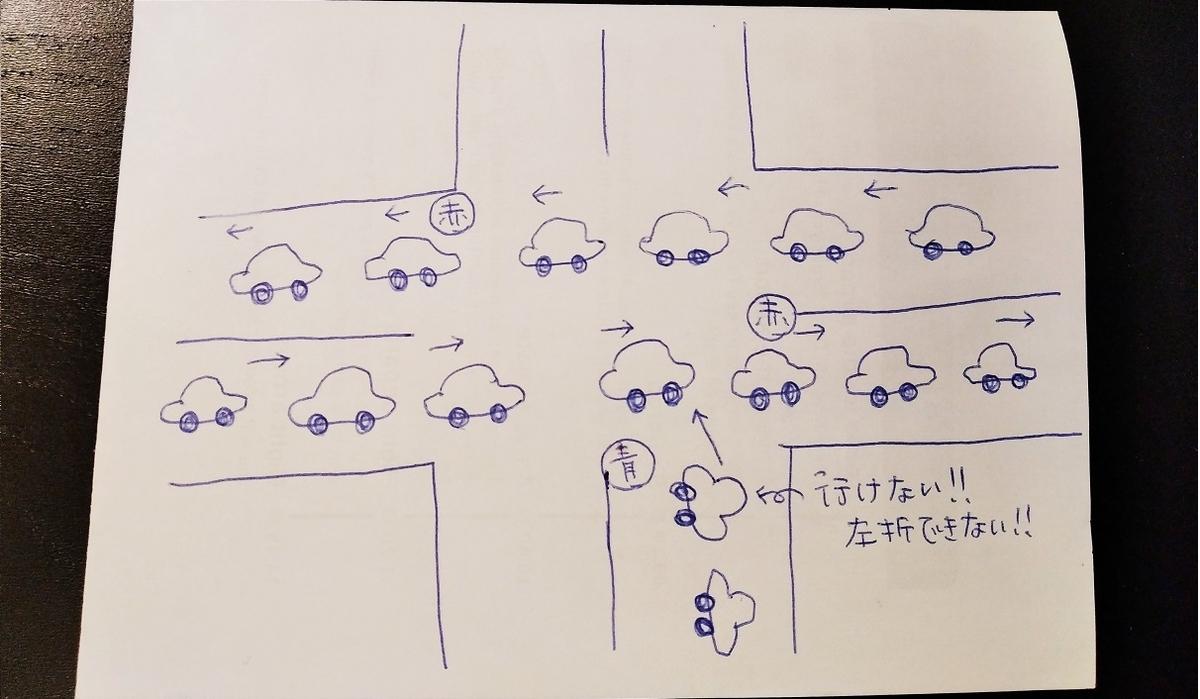 f:id:yuo3o5:20200201191040j:plain
