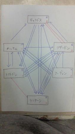 f:id:yuonero:20091120020100j:image