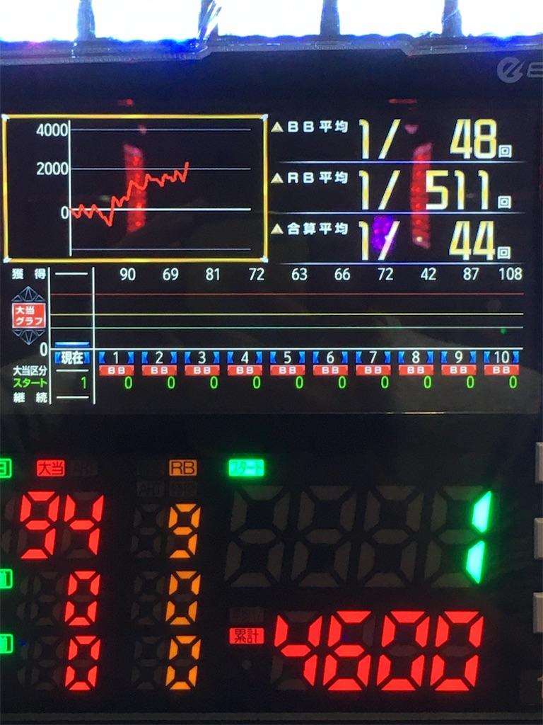 拳 グラフ の 北斗 天 昇 設定 6