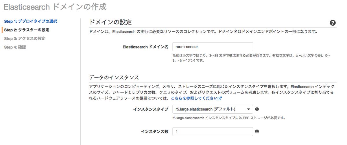 Elasticsearch2