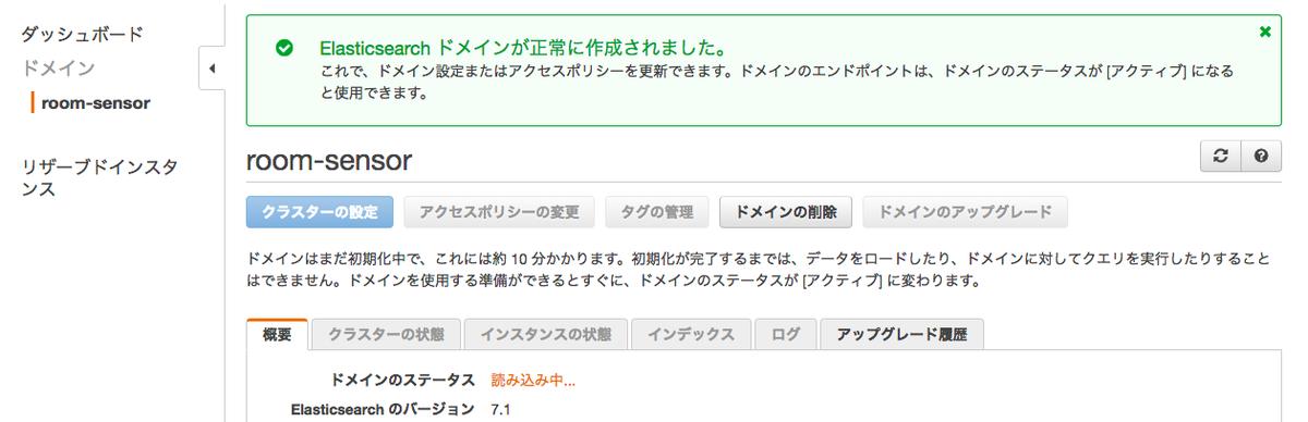 Elasticsearch4