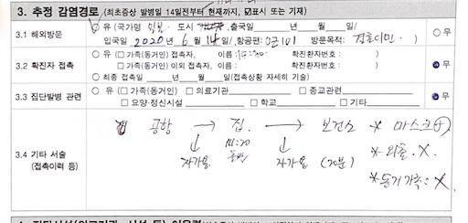韓国PCR検査