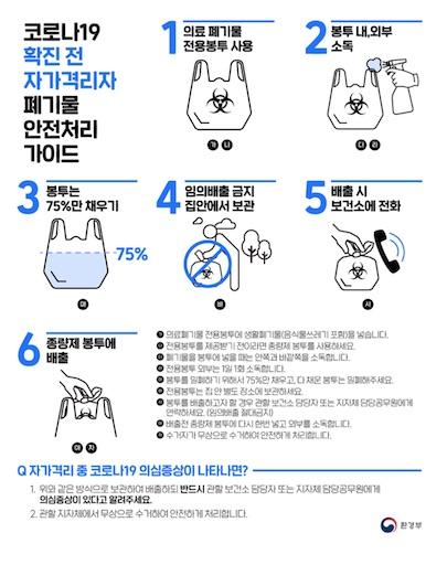 韓国自宅隔離ルール
