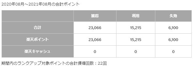 f:id:yura-k:20210812134606p:plain