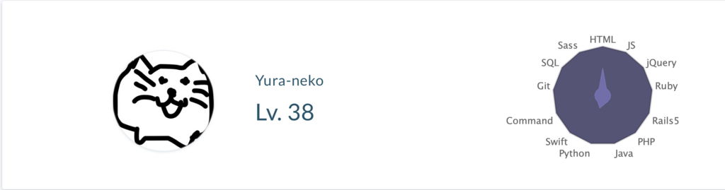 f:id:yura-neko:20180529000651p:plain