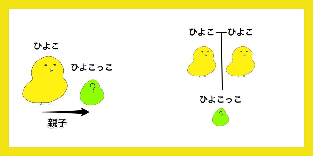f:id:yura-neko:20180604190925j:plain